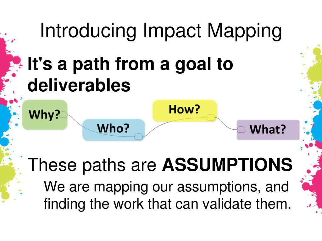 Introducing Impact Mapping It's a path from a g...
