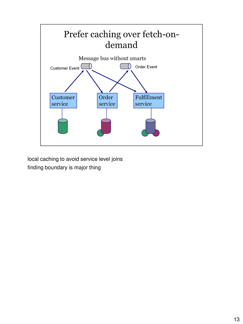 local caching to avoid service level joins find...