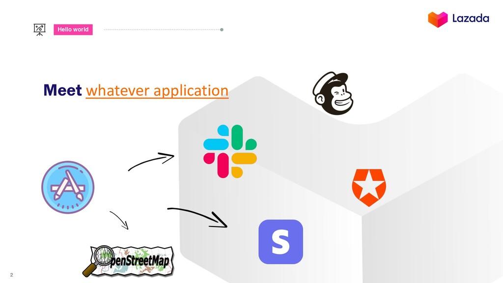 2 Hello world Meet whatever application