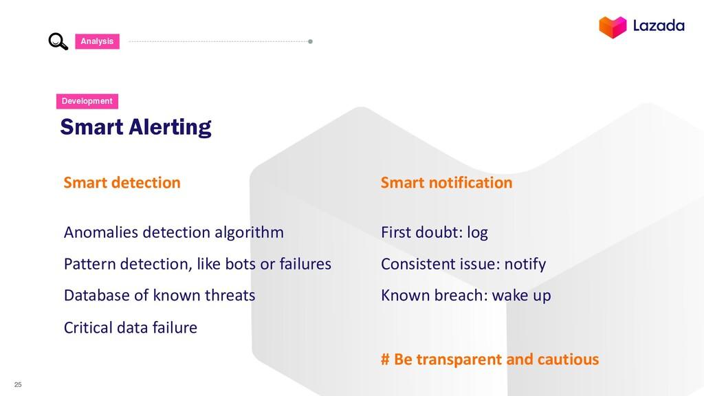 25 Smart Alerting Development Analysis Smart de...