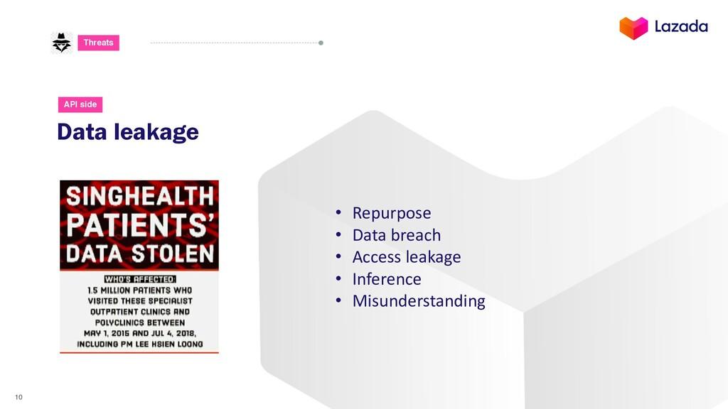 10 Threats Data leakage API side • Repurpose • ...