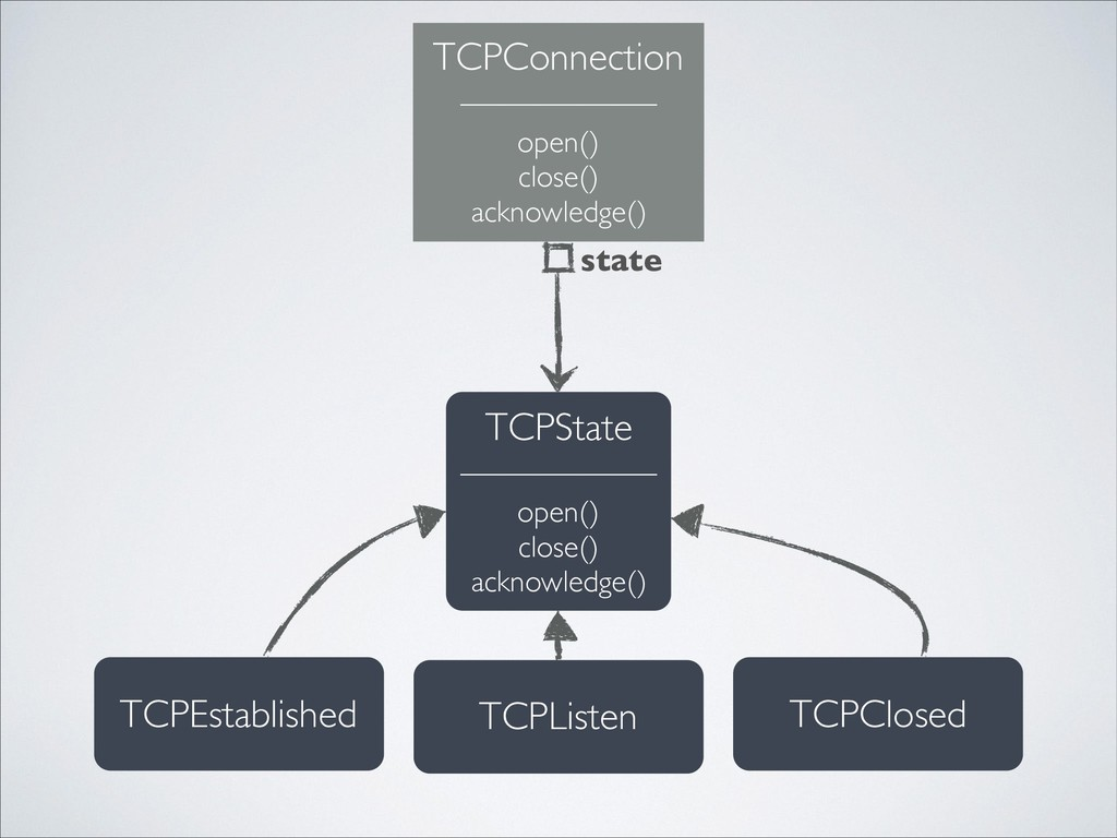 TCPState