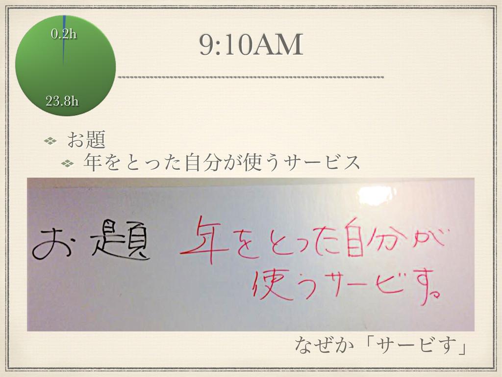 9:10AM ͓ Λͱ͕ͬͨࣗ͏αʔϏε ͳ͔ͥʮαʔϏ͢ʯ 0.2h 23.8h
