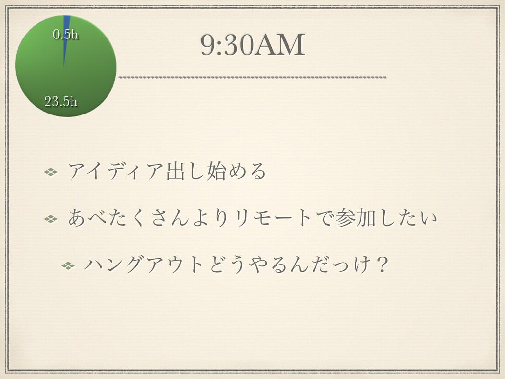 9:30AM ΞΠσΟΞग़͠ΊΔ ͋ͨ͘͞ΜΑΓϦϞʔτͰՃ͍ͨ͠ ϋϯάΞτͲ͏Δ...