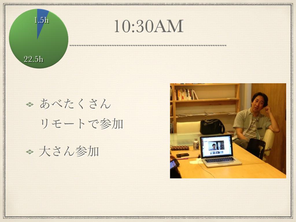 10:30AM ͋ͨ͘͞Μ ϦϞʔτͰՃ େ͞ΜՃ 1.5h 22.5h
