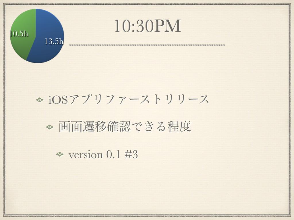 10:30PM iOSΞϓϦϑΝʔετϦϦʔε ը໘ભҠ֬Ͱ͖Δఔ version 0.1...
