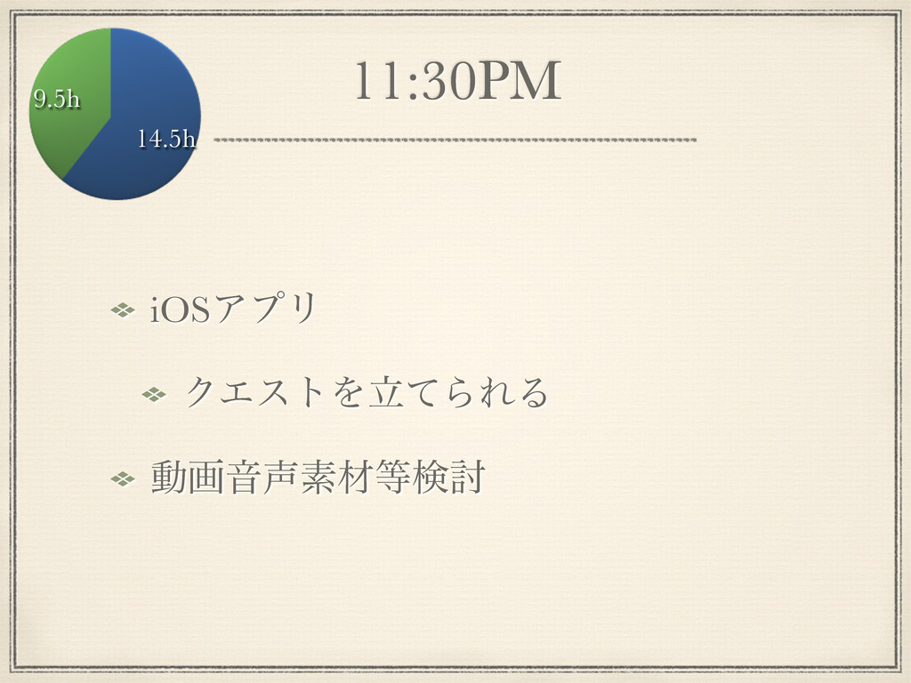 11:30PM iOSΞϓϦ ΫΤετΛཱͯΒΕΔ ಈըԻૉࡐݕ౼ 14.5h 9.5h