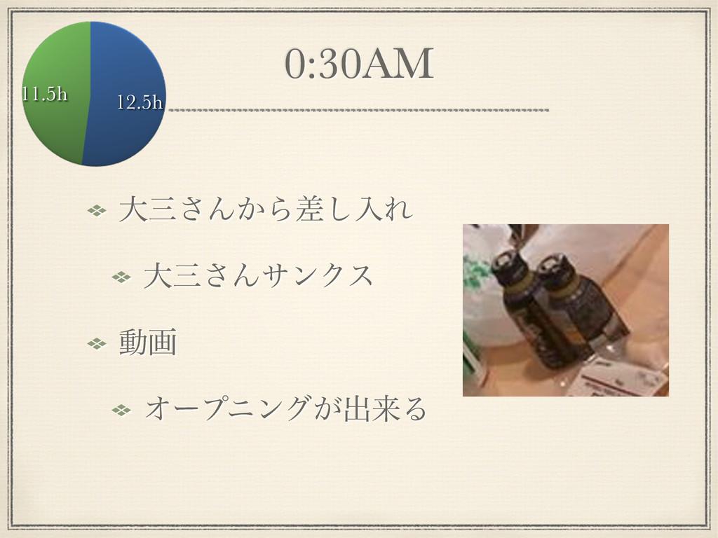 0:30AM େ͞Μ͔Βࠩ͠ೖΕ େ͞ΜαϯΫε ಈը Φʔϓχϯά͕ग़དྷΔ 12.5h ...