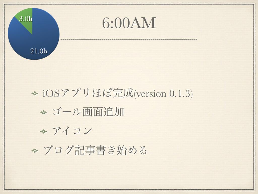6:00AM iOSΞϓϦ΄΅(version 0.1.3) ΰʔϧը໘Ճ ΞΠίϯ ϒ...