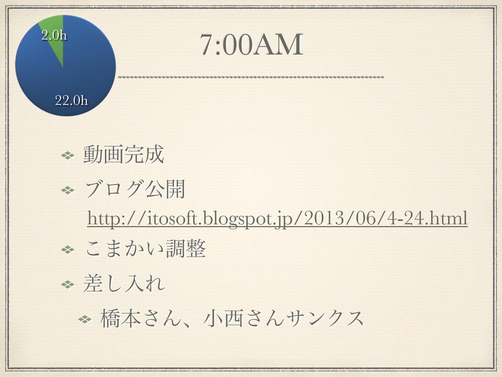 7:00AM ಈը ϒϩάެ։ ͜·͔͍ௐ ࠩ͠ೖΕ ڮຊ͞Μɺখ͞ΜαϯΫε 22....