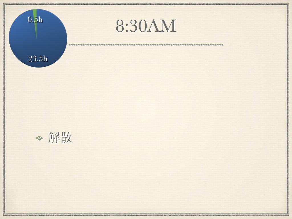 8:30AM ղ 23.5h 0.5h