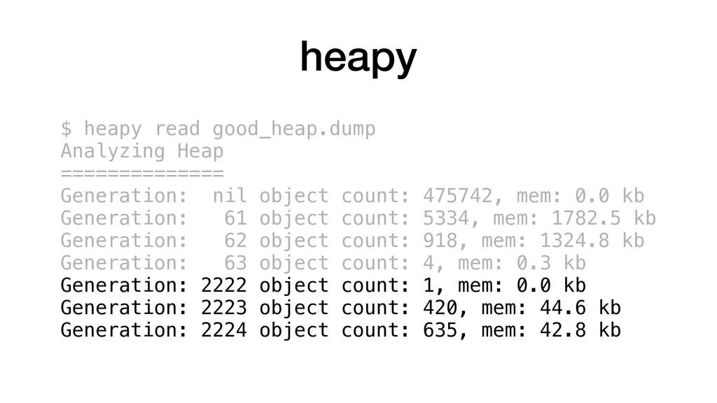 heapy $ heapy read good_heap.dump Analyzing Hea...