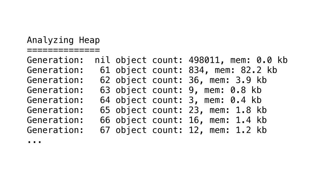 Analyzing Heap ============== Generation: nil o...