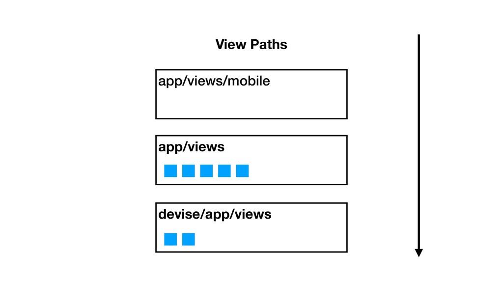 devise/app/views app/views View Paths app/views...