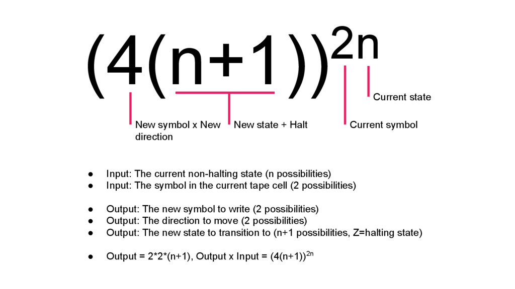 ● Input: The current non-halting state (n possi...