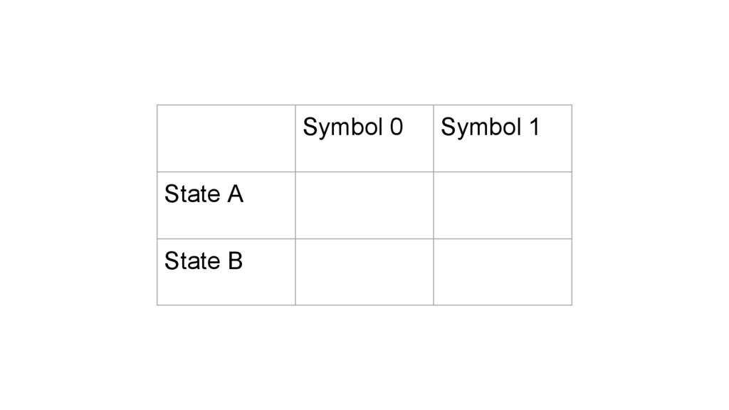 Symbol 0 Symbol 1 State A State B