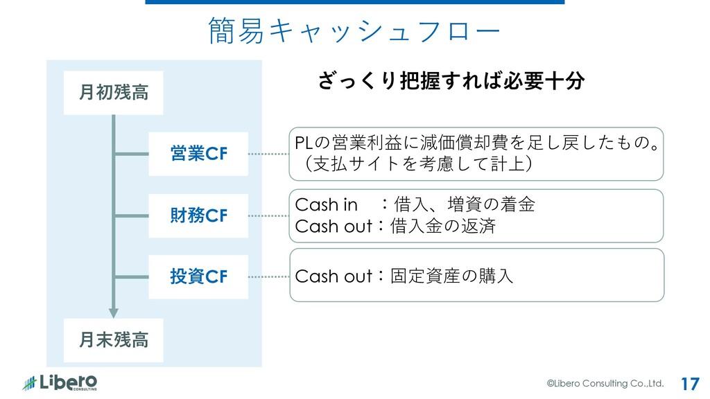 簡易キャッシュフロー ©Libero Consulting Co.,Ltd. 17 ⽉初残⾼ ...