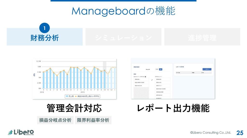Manageboardの機能 ©Libero Consulting Co.,Ltd. 25 財...