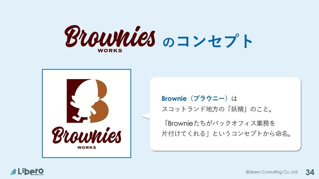 ©Libero Consulting Co.,Ltd. 34 Brownie(ブラウニー)は ...