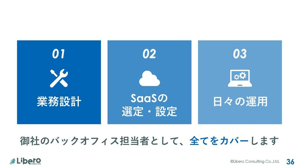 ©Libero Consulting Co.,Ltd. 36 業務設計 SaaSの 選定・設定...