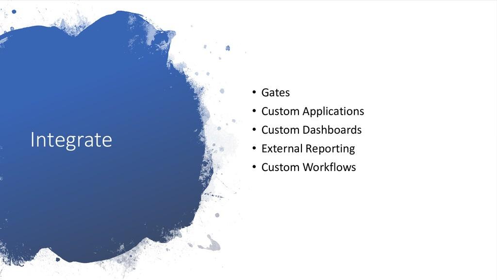 Integrate • Gates • Custom Applications • Custo...