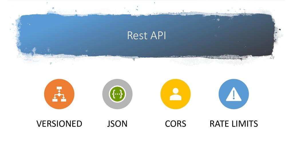 Rest API VERSIONED JSON CORS RATE LIMITS