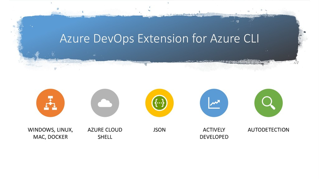 Azure DevOps Extension for Azure CLI WINDOWS, L...