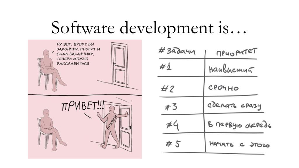 Software development is…