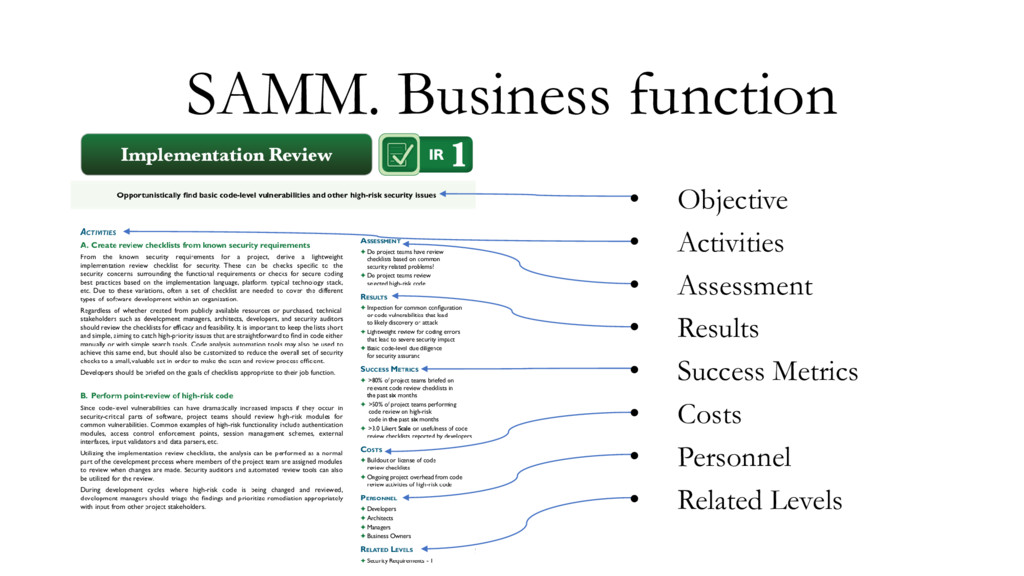 SAMM. Business function • Objective • Activitie...