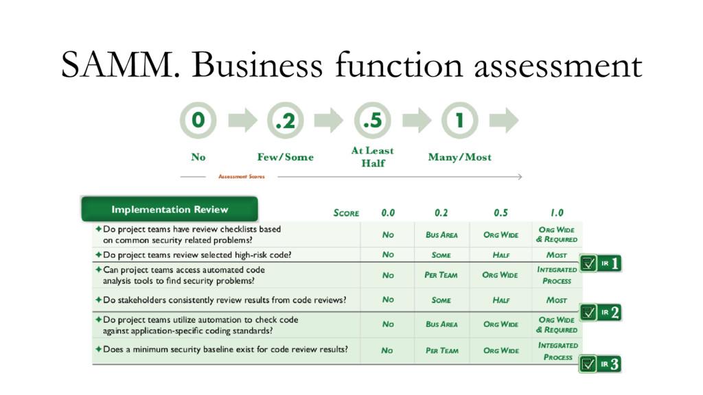 SAMM. Business function assessment