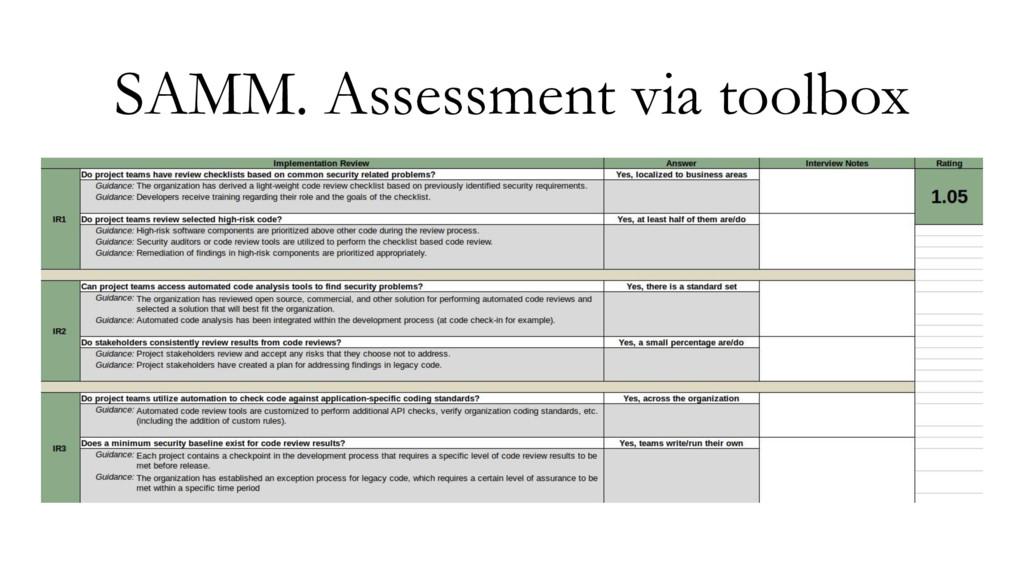 SAMM. Assessment via toolbox