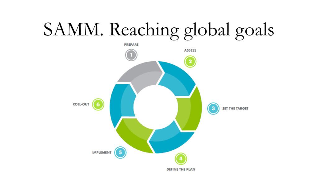 SAMM. Reaching global goals