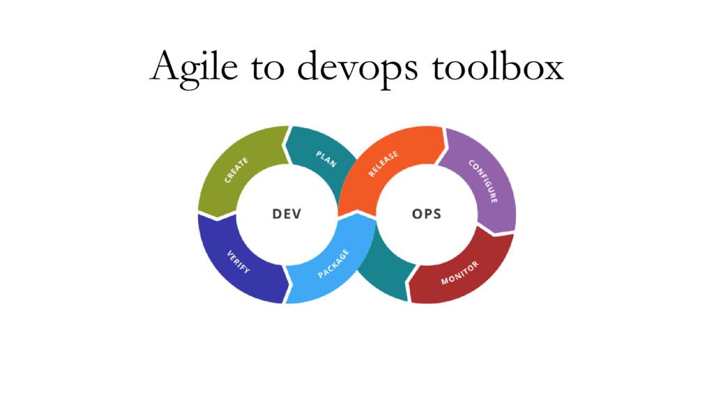 Agile to devops toolbox