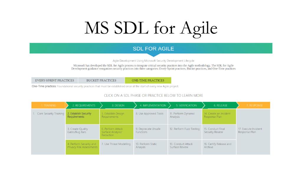 MS SDL for Agile