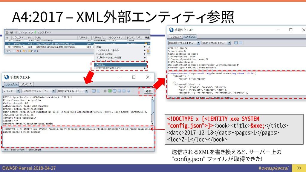 OWASP Kansai 2018-04-27 #owaspkansai A4:2017 – ...