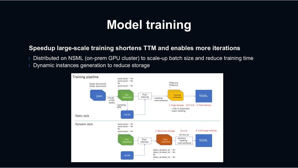 Model training Speedup large-scale training sho...