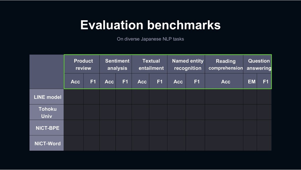 Product review Sentiment analysis Textual entai...