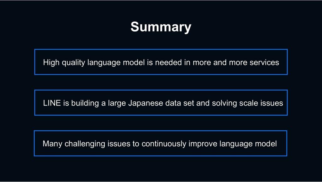 Summary High quality language model is needed i...