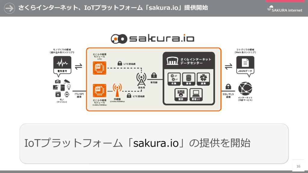 さくらインターネット、IoTプラットフォーム「sakura.io」提供開始 16 IoTプラッ...
