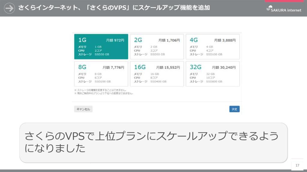 さくらインターネット、「さくらのVPS」にスケールアップ機能を追加 17 さくらのVPSで上位...