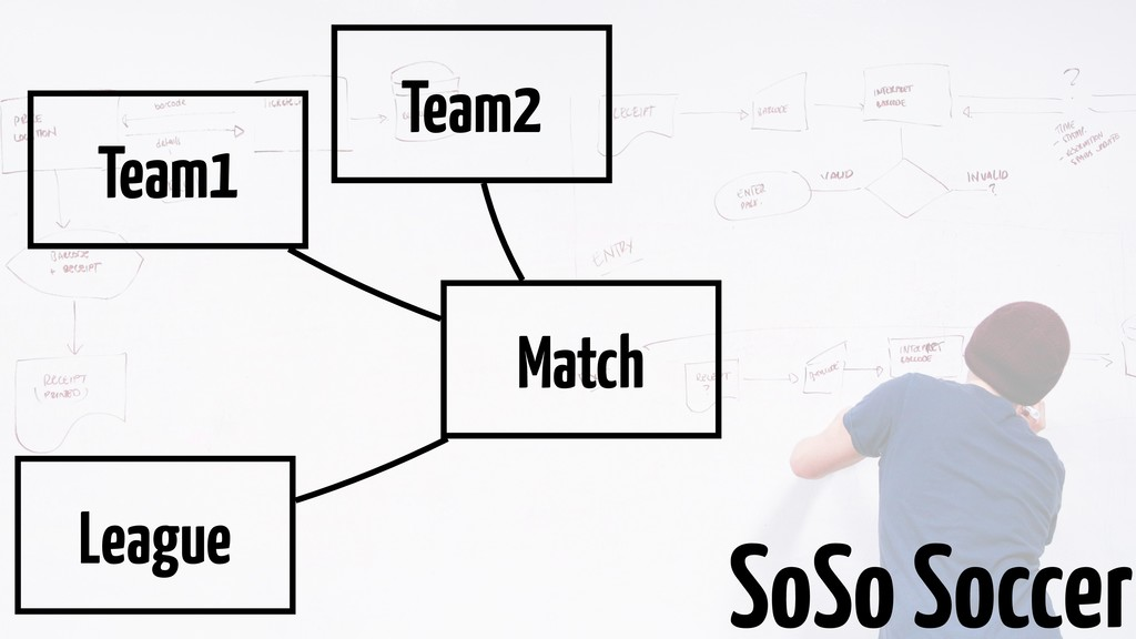 Match Team1 Team2 League SoSo Soccer