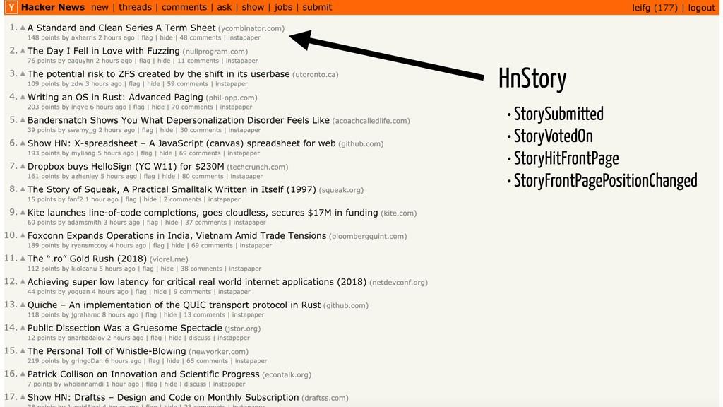 HnStory •StorySubmitted •StoryVotedOn •StoryHit...