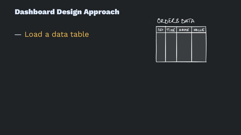 Dashboard Design Approach — Load a data table