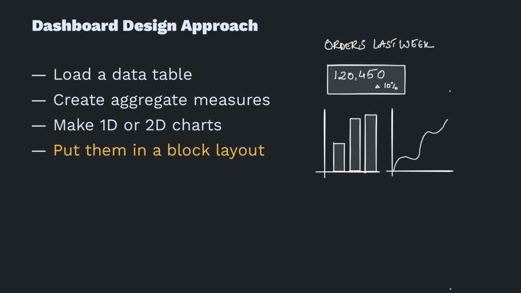 Dashboard Design Approach — Load a data table —...