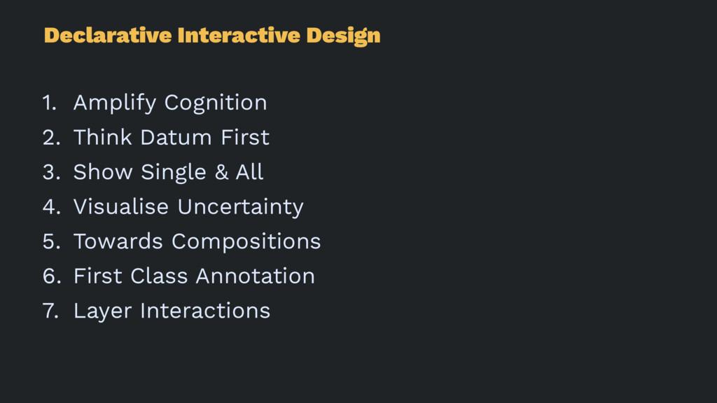 Declarative Interactive Design 1. Amplify Cogni...