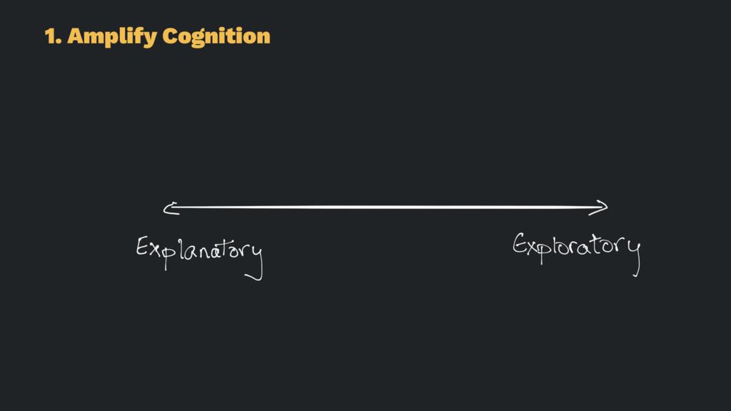 1. Amplify Cognition