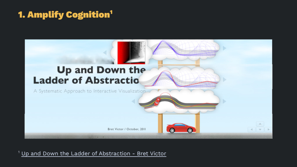 1. Amplify Cognition1 1 Up and Down the Ladder ...