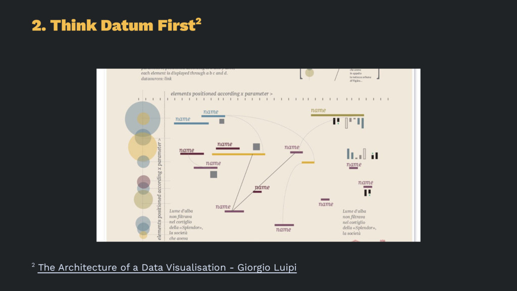 2. Think Datum First2 2 The Architecture of a D...