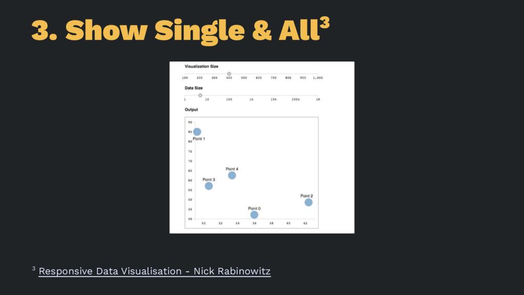 3. Show Single & All3 3 Responsive Data Visuali...