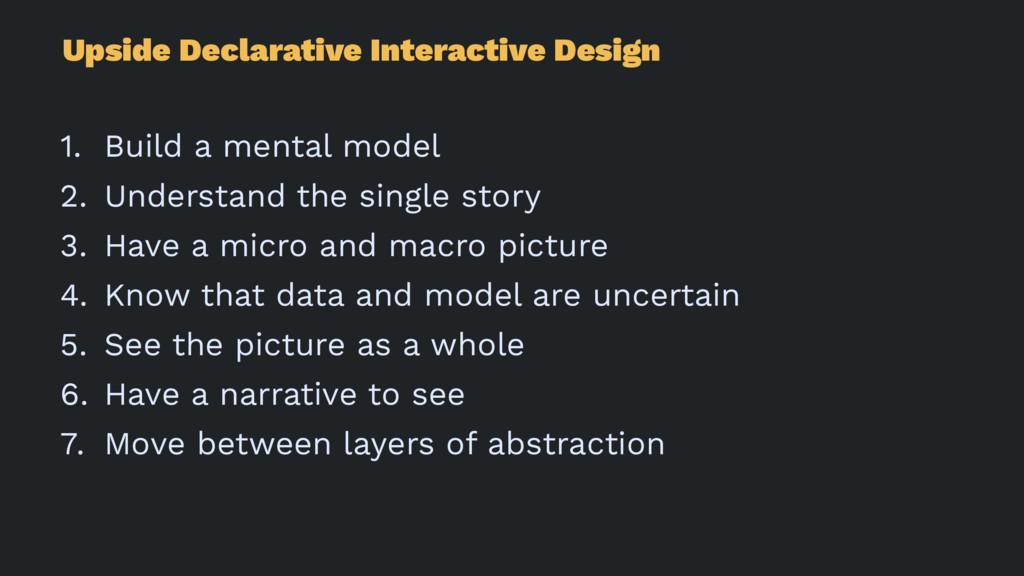 Upside Declarative Interactive Design 1. Build ...